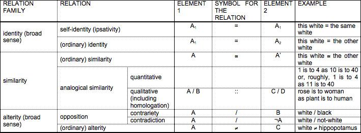 causal comparative dissertation